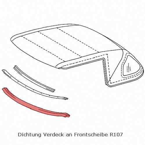 Dichtung Verdeck an Frontscheibe R107